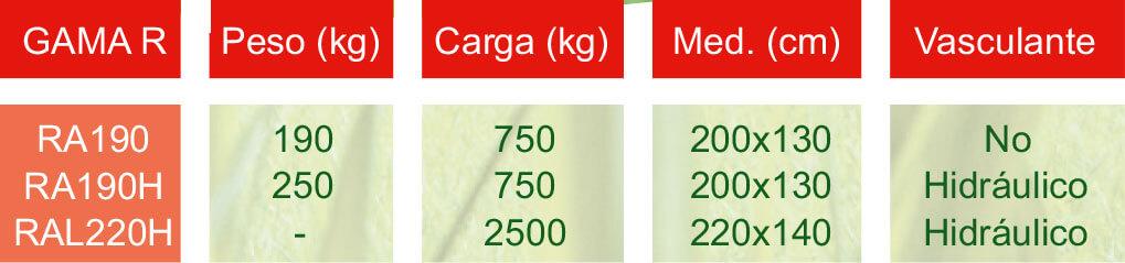 Modelos de remolques para minitractor Kubota