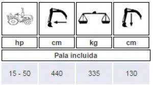 Ficha de la retroexcavadora BMH1500 para minitractor Kubota