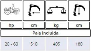 Ficha de la excavadora BMH3000 para minitractor Kubota