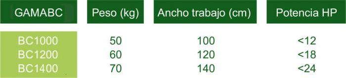 cajas-basculantes-minitractores-tabla